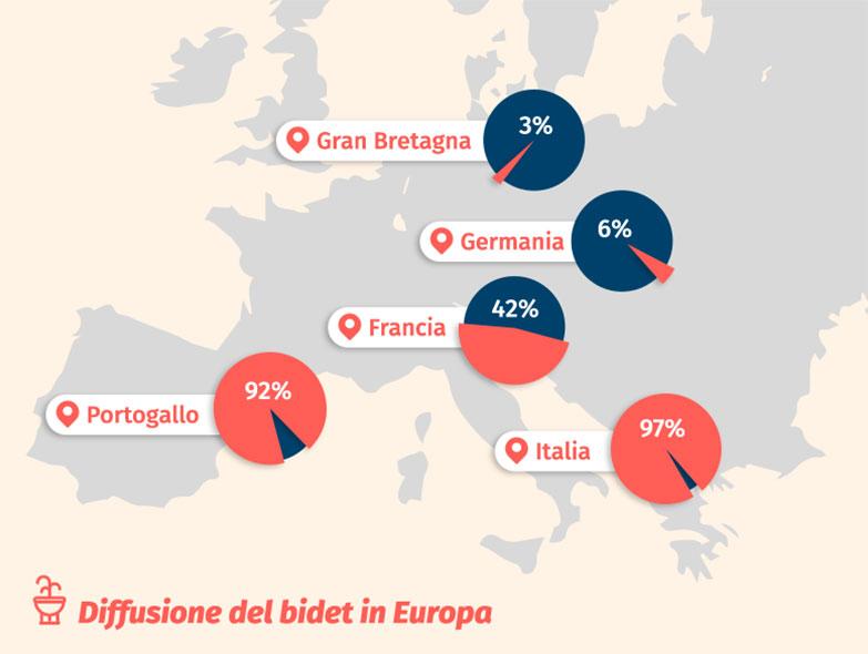 Bidet Solo In Italia.La Vera Storia Del Bidet Modo D