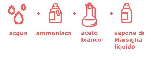icona acqua ammoniaca aceto bianco sapone marsiglia liquido